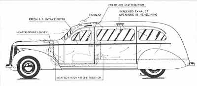 1938StudeBender3 AMBU