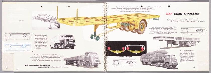 1955 DAF Programma 1955 r