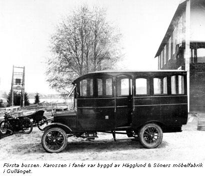 1923 Hägglund & Söner