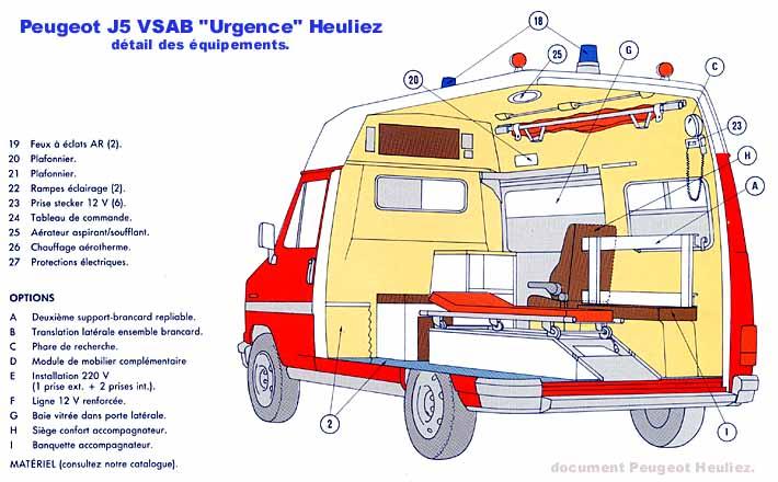 1988 peugeot-j5-heuliez-ambulance-07