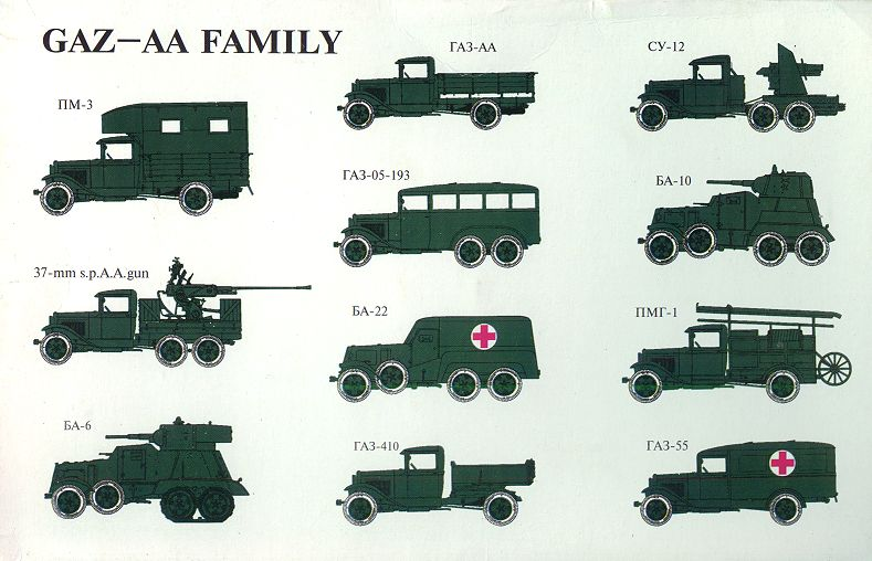 GAZ Family variants