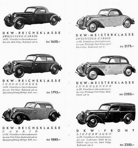 1937 Dkw f7 gama