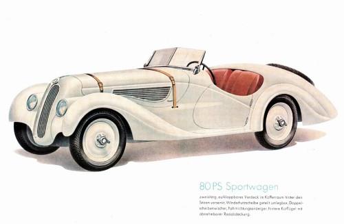 1938 BMW 328 Open Sport