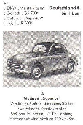 1952 Gutbrod-Superior-GERMANYup to1Liter