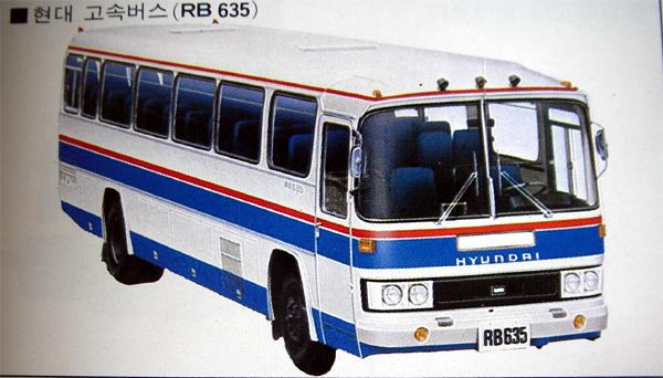 1977 Hyundai RB635-gt36cw