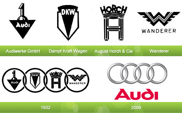 Audi-Logo-Evolution (1)