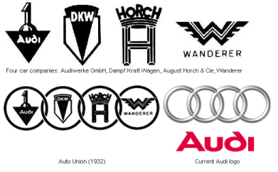 audi-logo-evolution