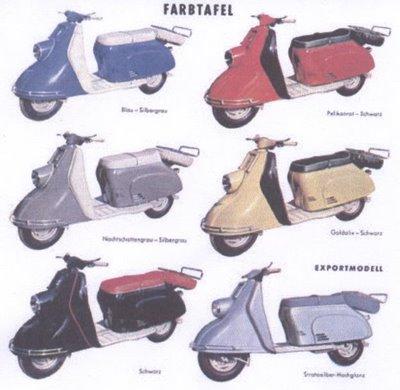 Heinkel Scooter Colours export