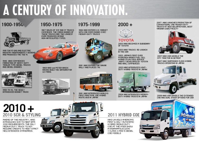 Hini trucks