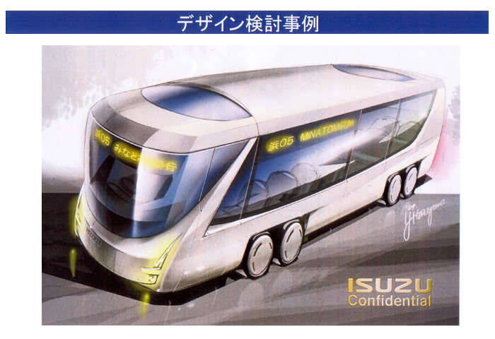 ISUZU Confidential