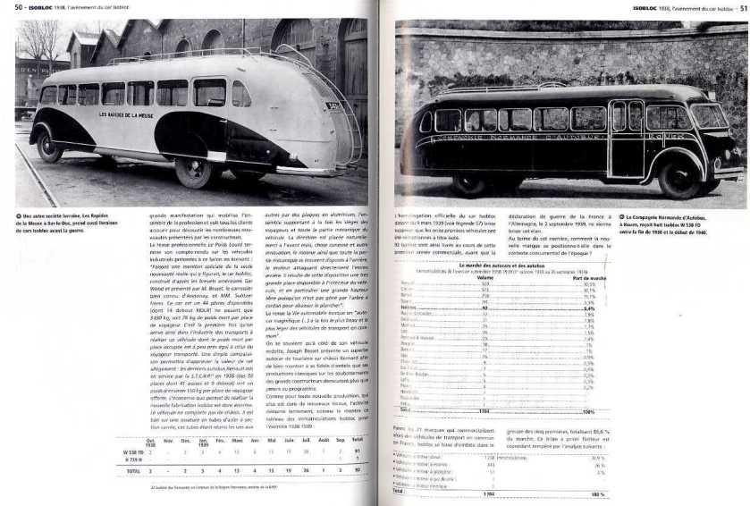 Les autocars Isobloc - Tellier Nicolas - Etai