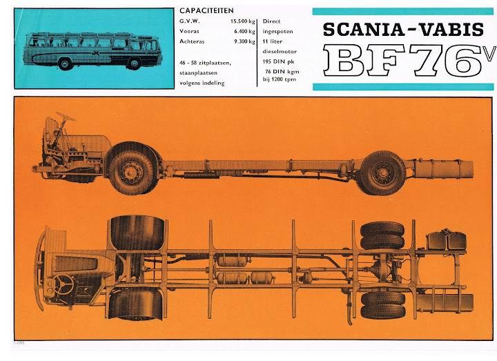 SCANIA-VABIS BF76v (S 7285)