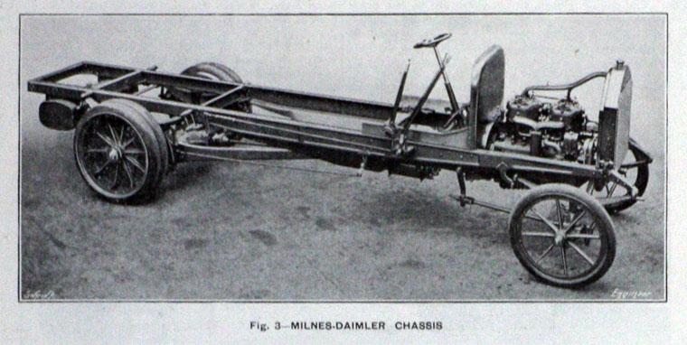 1908 04Eng-Milnes