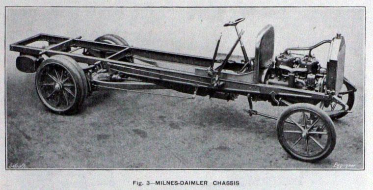 1908 aEng-MilnesD1
