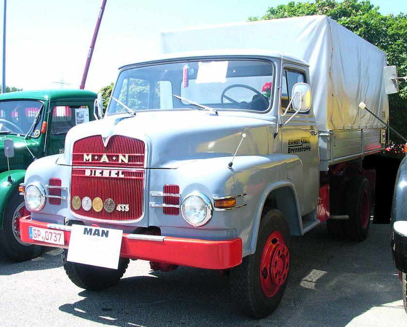 MAN 415 HKA