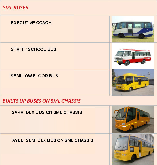 sml buses-ch