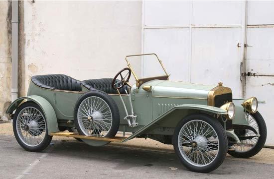 1913 Hispano-Suiza (E) Alphonse XIII Torpedo