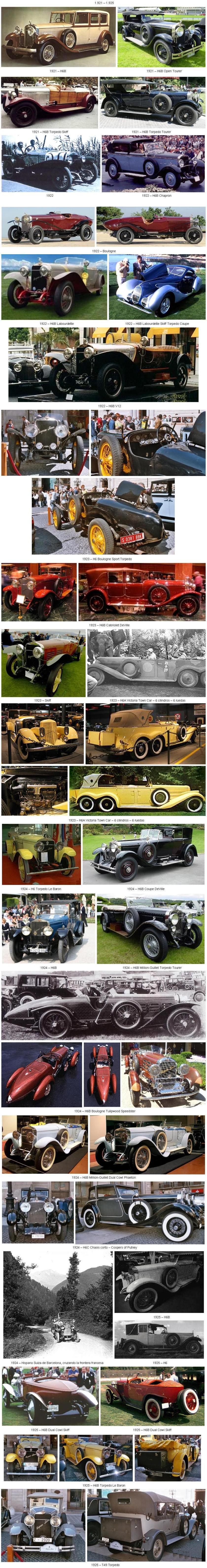 1921-1925 HISPANO SUIZA-03