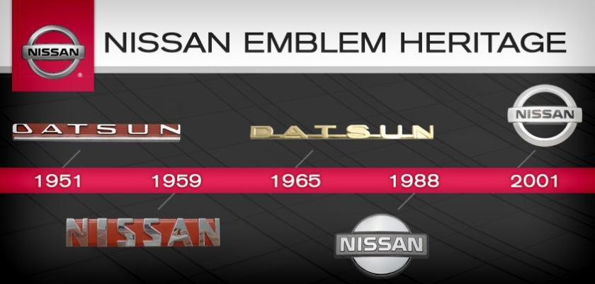 BatesNissan-LogoHistory