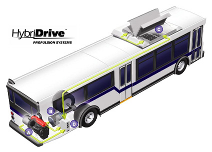 hybridrive-orion-bus