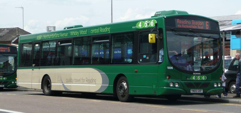 10 Reading_Transport_1006