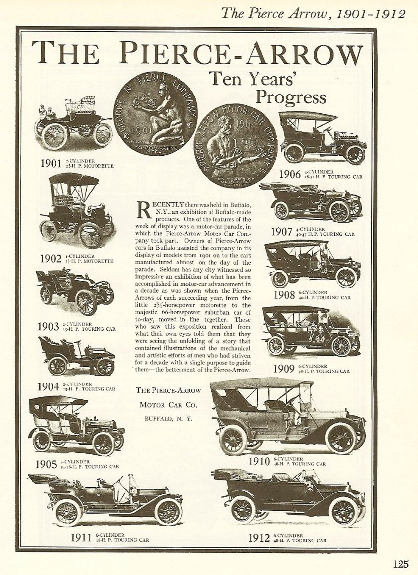 1912 Pierce-Arrow Ad-02
