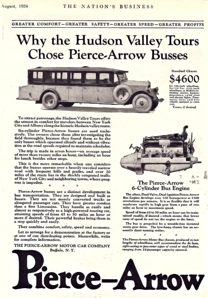 Peugeot 360 176 view rcz gt line rhd -  1924 Pierce Arrow