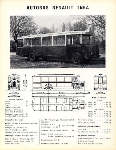1932 Renault TN6A tekening