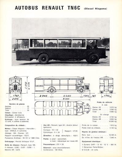 1932 Renault TN6C Diesel Hispano tekening