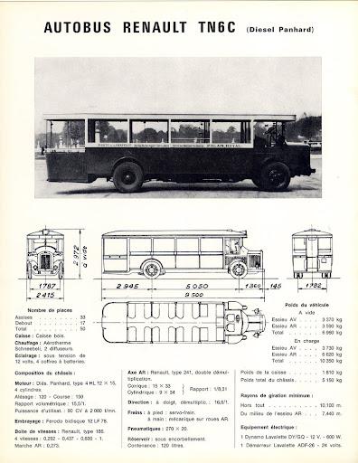 1932 Renault TN6C Diesel Panhard Tekening