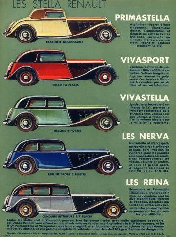 1933 renault-cars-f-primastella-vivasport-vivastella-nerva-reina