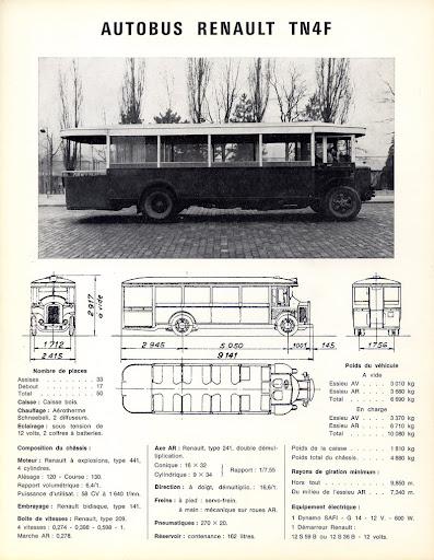 1936 Renault TN4F tekening