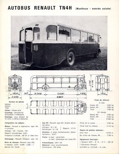 1936 Renault TN4H BAR tekening