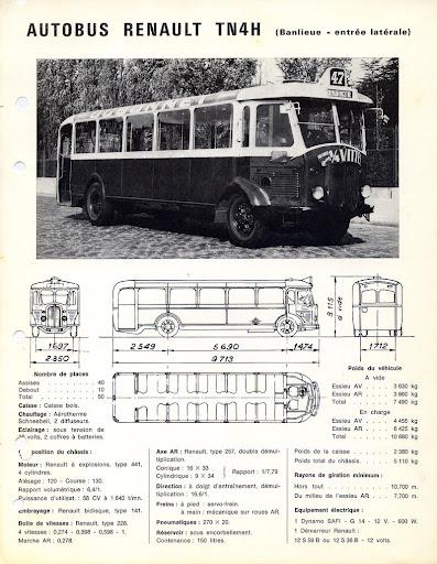 1936 Renault TN4H Tekening