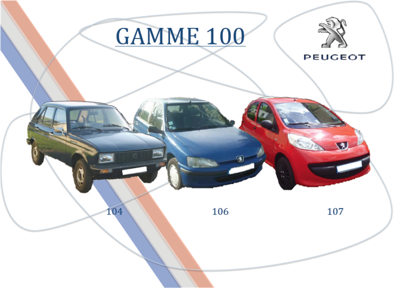 Peugeot Gamme 100