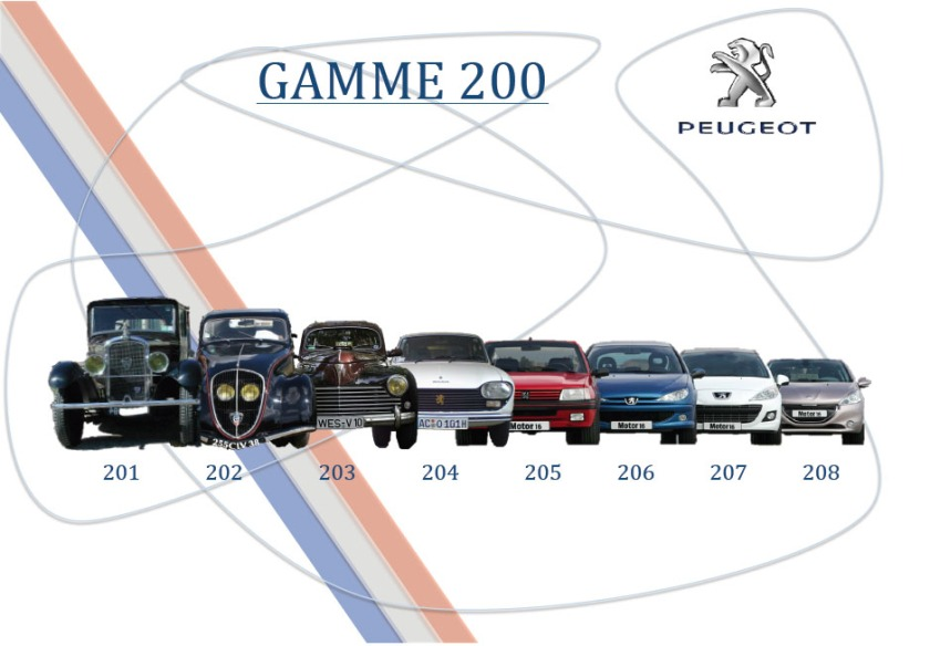 Peugeot Gamme 200