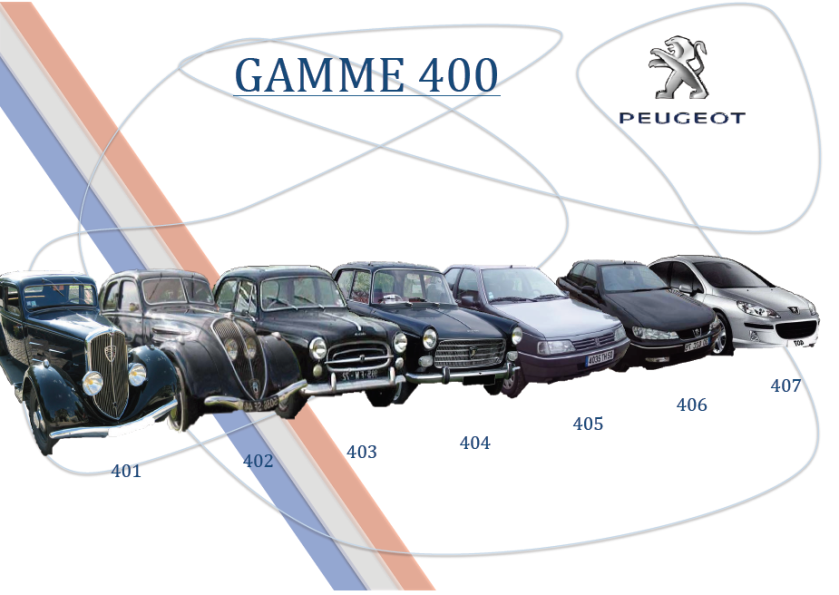 Peugeot Gamme 400