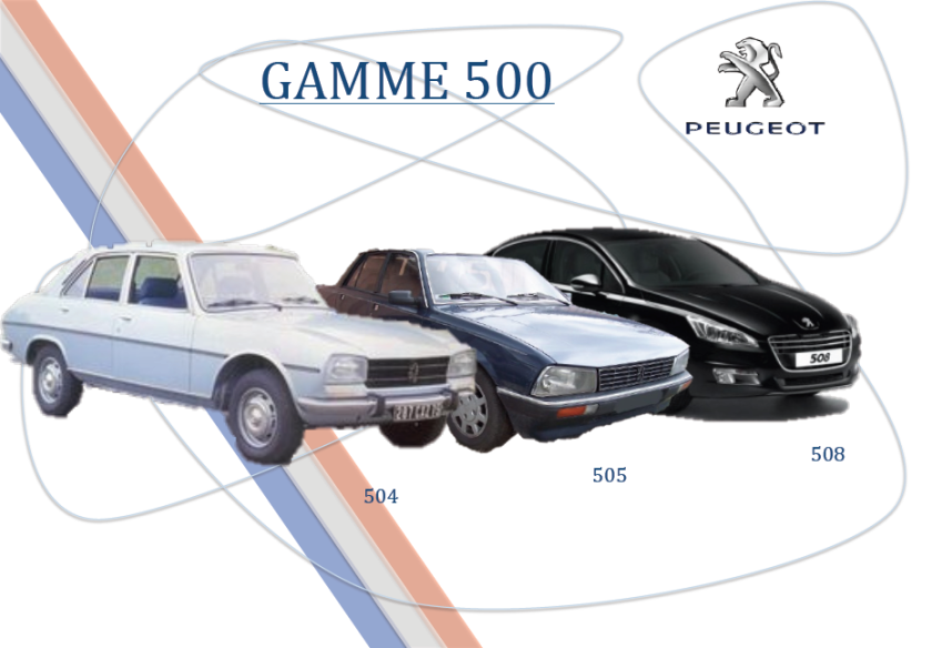 peugeot Gamme 500