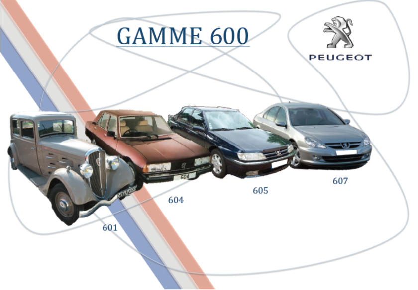 Peugeot Gamme 600