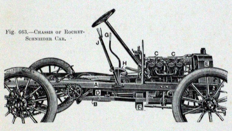 1906 Rochet-Schneider b