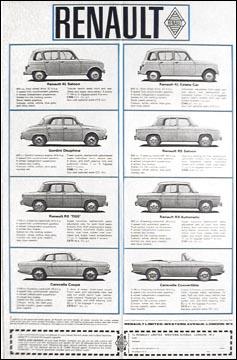 1965 Renault Range