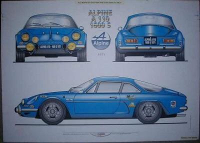 1971 RENAULT ALPINE POSTER