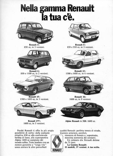 1974 Renault Range