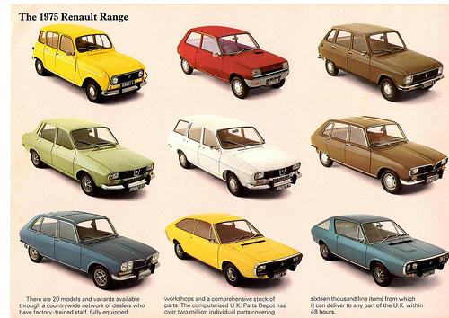 1975 Renault range