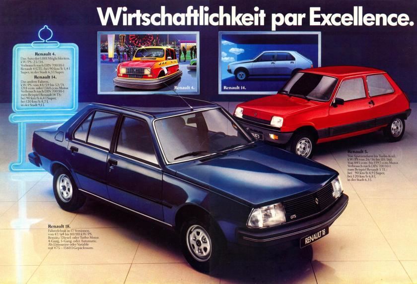 1982 Renault linha 1982 06&07