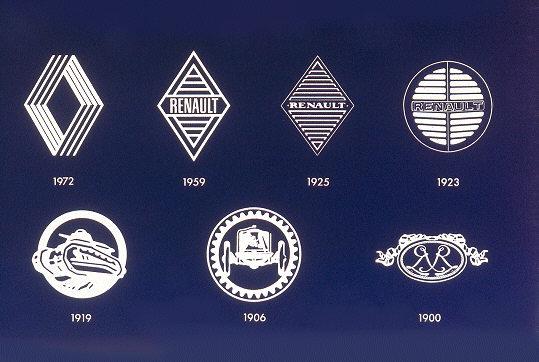 logos_renault