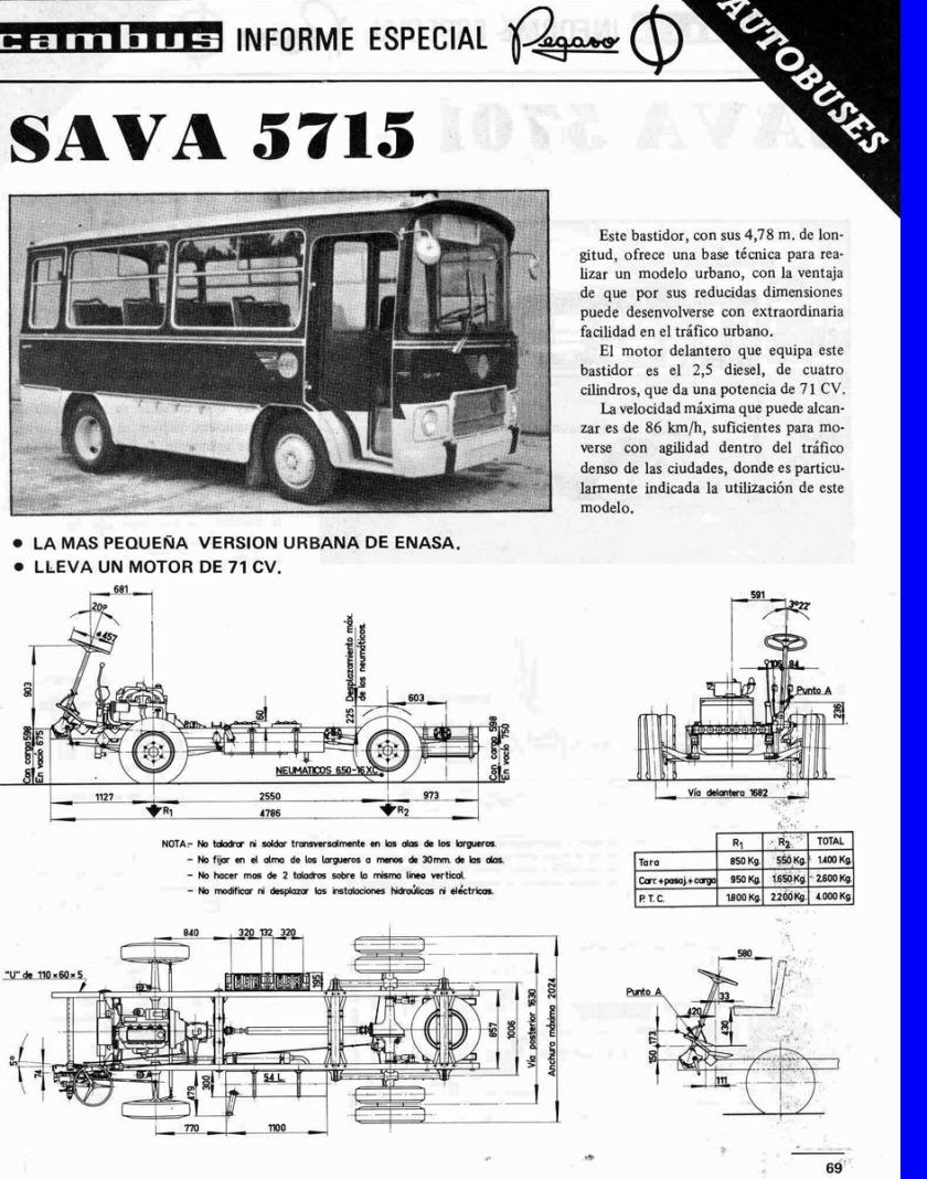 sava 5715 Pegaso
