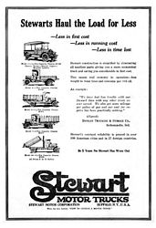 1919 stewart 5 models 8x12