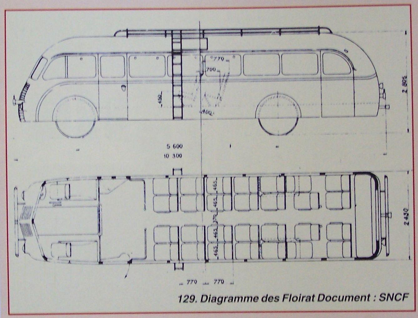 Floirat Buses France Myn Transport Blog Scania Irizar Wiring Diagram 5006 5007 Et 5701a5708