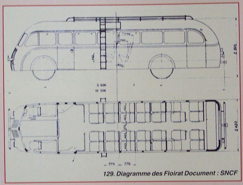 Floirat 5006-5007 et 5701a5708